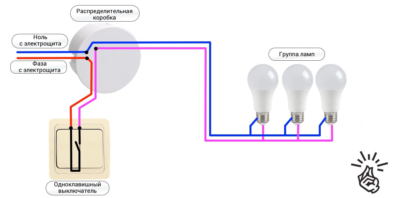схема освещения